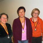 Kegeleinzelmeister2005_damen